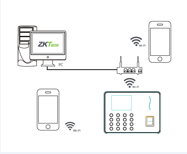 may-cham-cong-WIFI ZK WL10